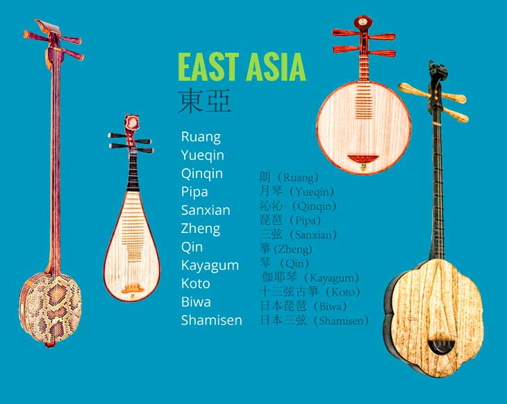 east-asia